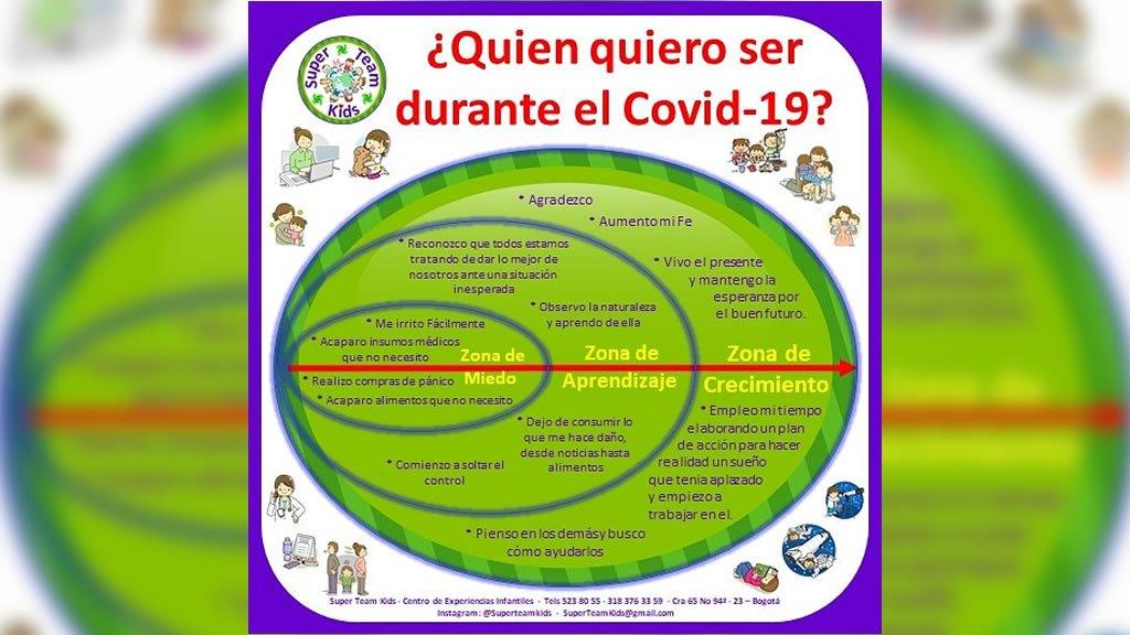 quien-quiero-ser-durante-el-coronavirus-jardin-bogota